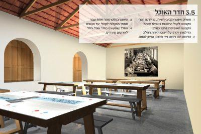 הדמיה של התצוגה בחצר כנרת, טוקן סטודיו לעיצוב
